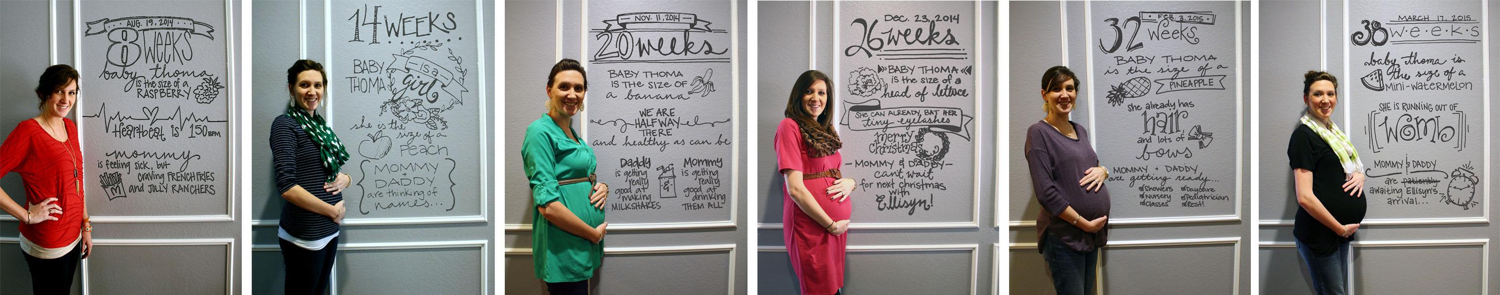 keep track of pregnancy